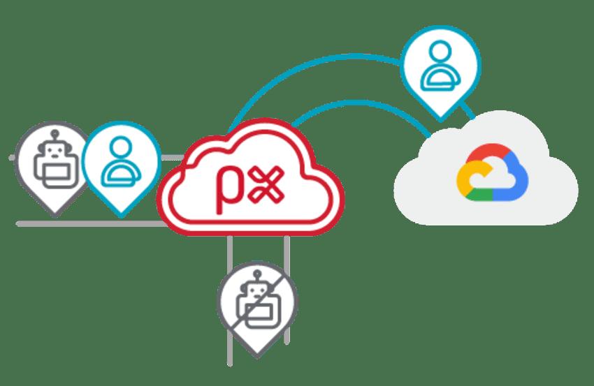 PerimeterX Bot Defender for Google Cloud