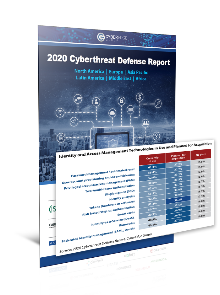 Cyberthreat defence report 2020
